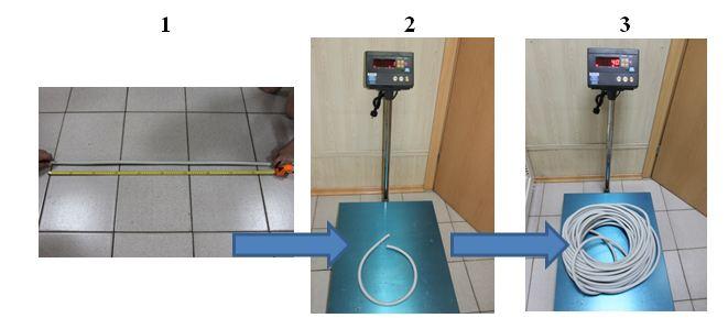 Использование функции штучного подсчета на весах ЗЕВС™ для просчета длины кабеля, трубки или проволоки в бухтах.