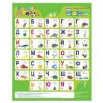 Говорящая азбука украинского языка «ЗНАТОК» (Весела абетка)