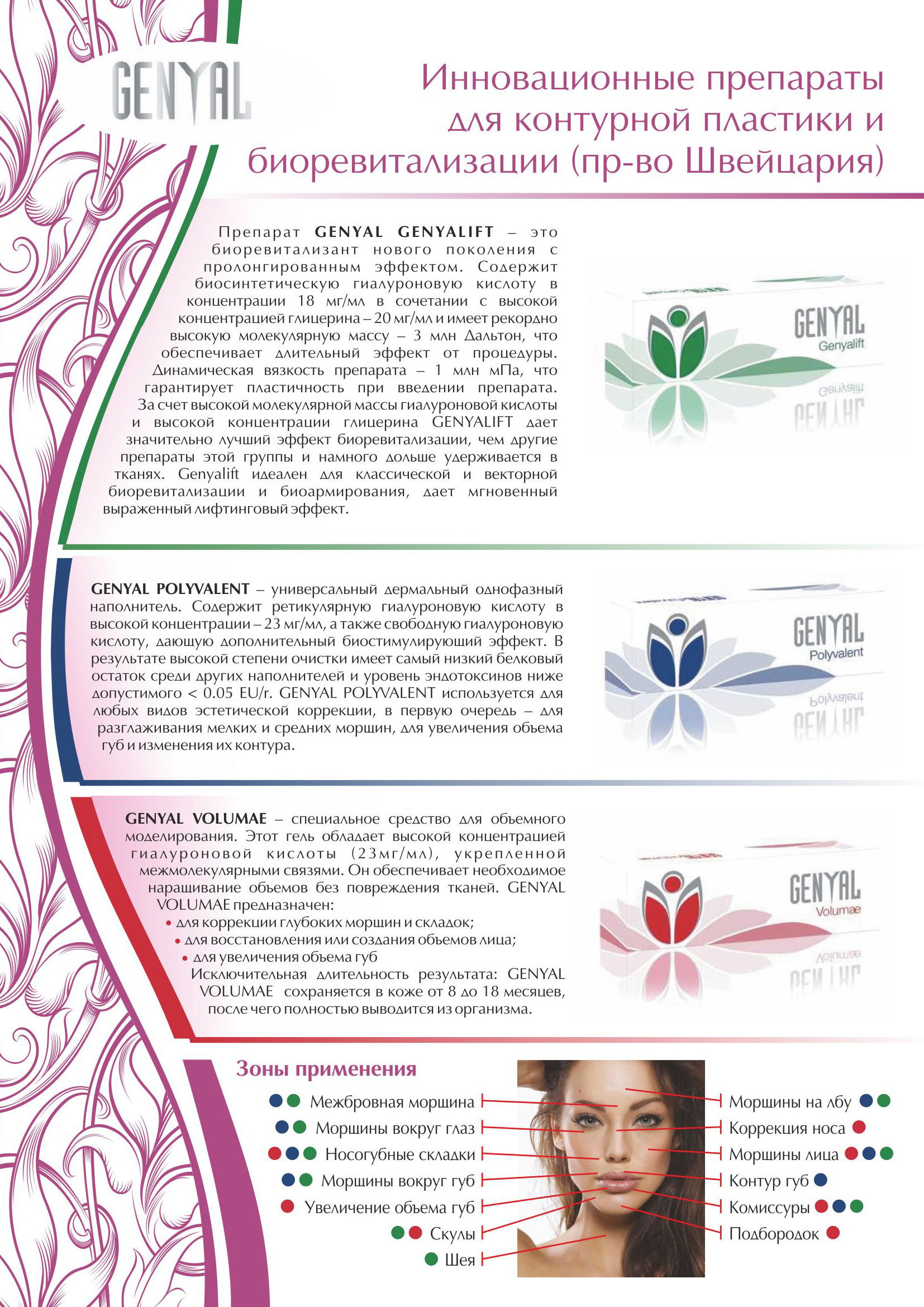Преимущества и специфические характеристики препаратов для контурной пластики GENYAL
