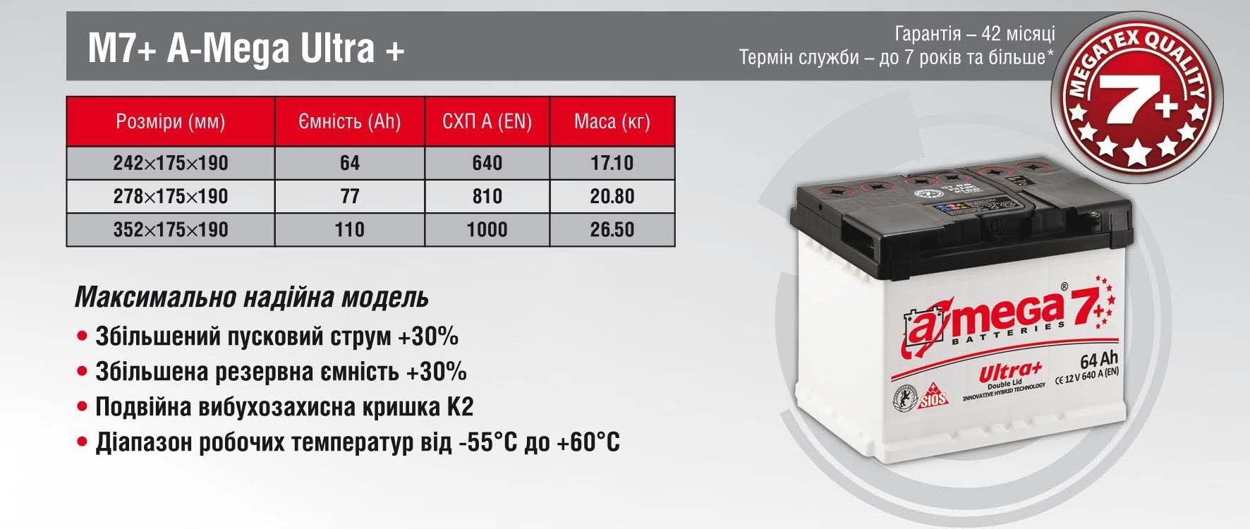 Обновленный ассортимент АКБ ТМ А-МЕГА