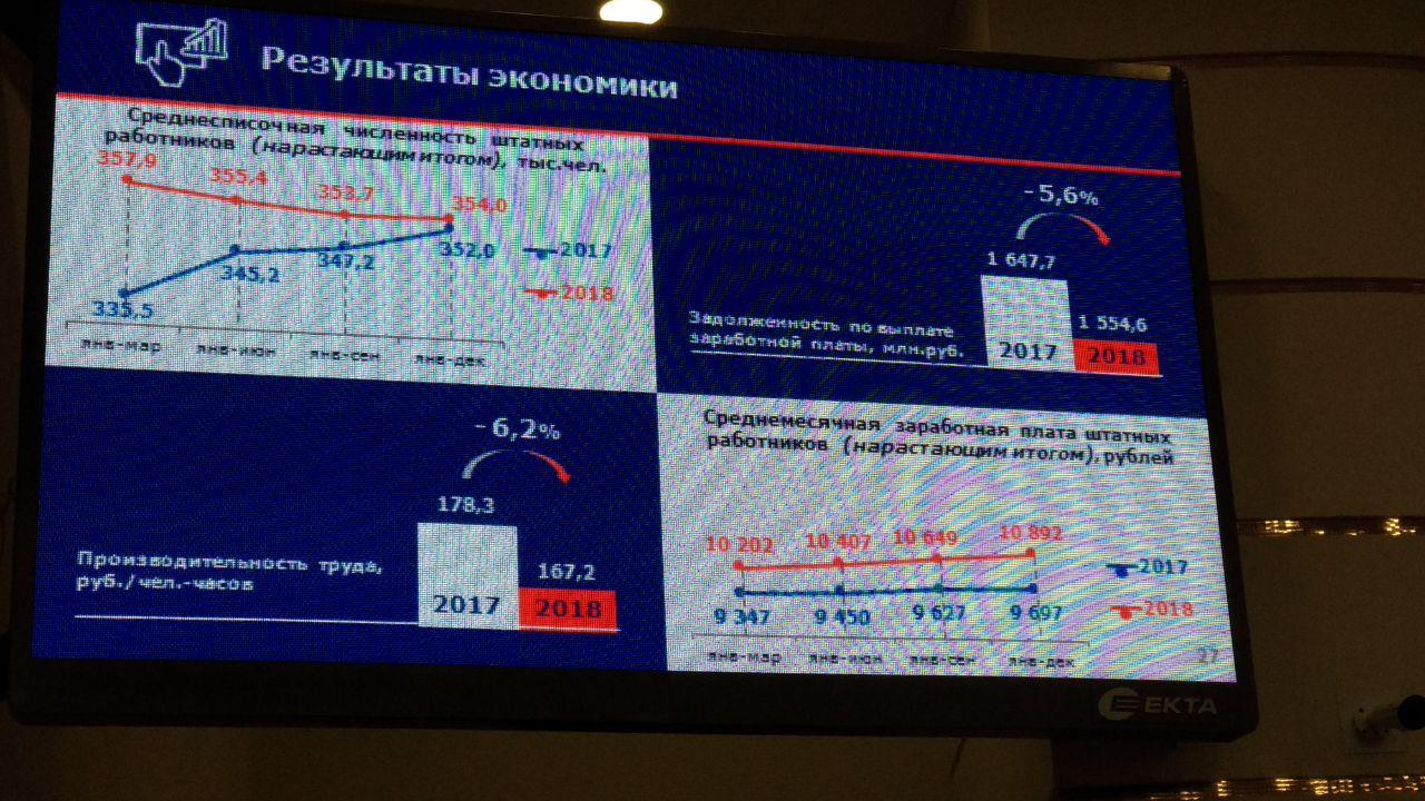 Средняя зарплата ДНР составила 10 892 рубля - Половян