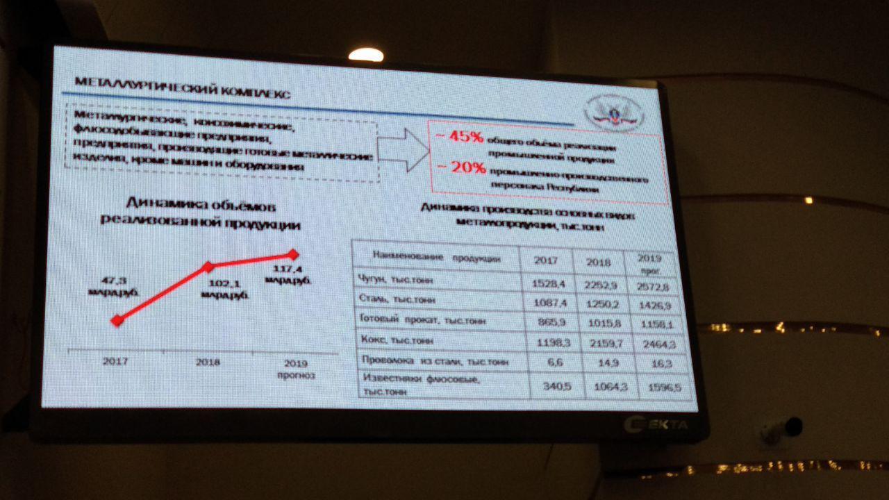 Объем реализации в металлургии ДНР за год вырос до 102 млрд рублей - Минпромторг