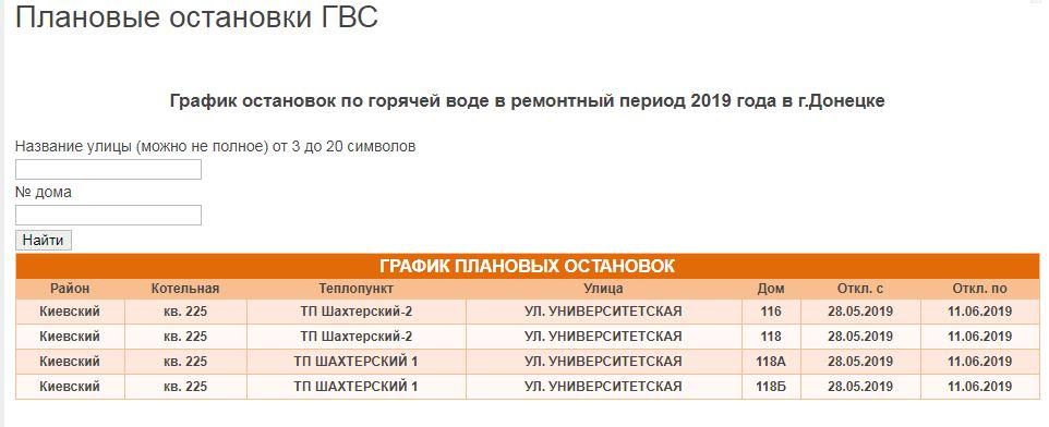 Как узнать график отключения горячей воды в Донецке-2019